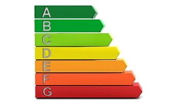 spanisches Energie Zertifikat